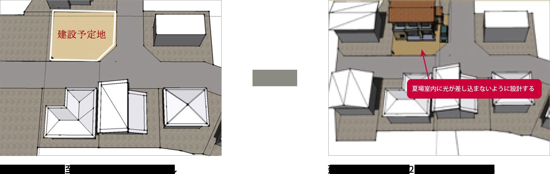 シミレーションイメージ図